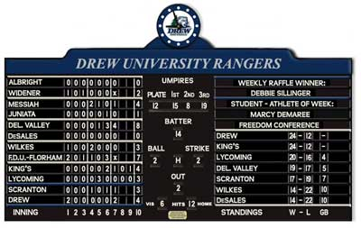Customized Softball Scoreboard