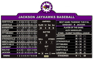 Customized Baseball Scoreboards