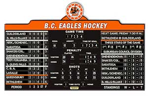 Customized Hockey Scoreboard