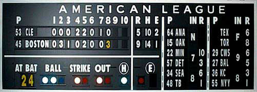 Fenway Park Scoreboard Boston Red Sox Collectible Gift